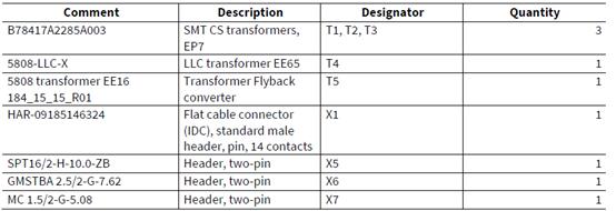 工业电池48V充电器参考设计电源板材料清单: