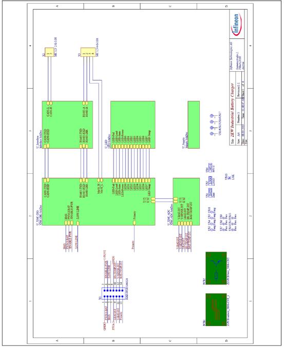 图21. 工业电池48V充电器参考设计控制板框图