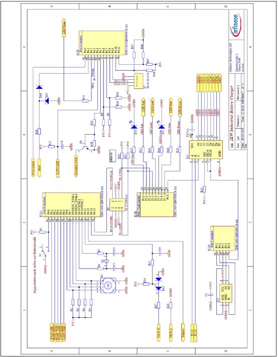 图25. 工业电池48V充电器参考设计控制板电路图:基于主数字XMC1400的接口电路